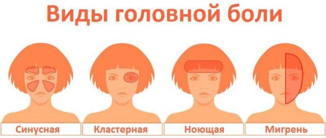 Попасть к лучшим врачам в Санкт-Петербурге 2